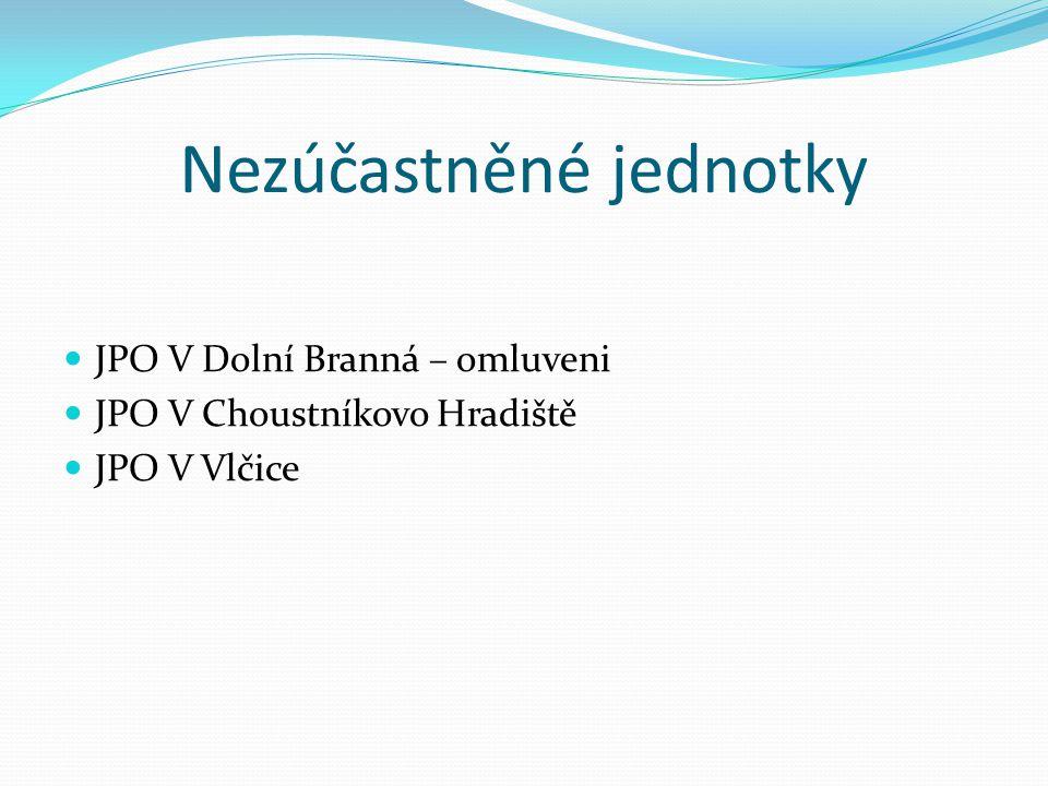 Nezúčastněné jednotky JPO V Dolní Branná – omluveni JPO V Choustníkovo Hradiště JPO V Vlčice