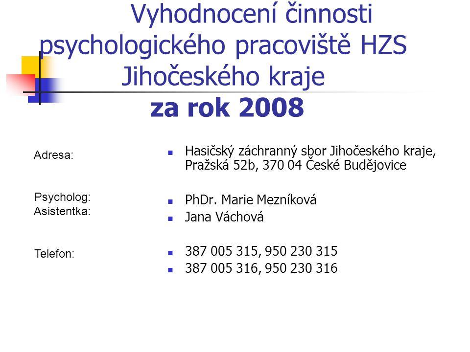 Vyhodnocení činnosti psychologického pracoviště HZS Jihočeského kraje za rok 2008 Hasičský záchranný sbor Jihočeského kraje, Pražská 52b, 370 04 České Budějovice PhDr.
