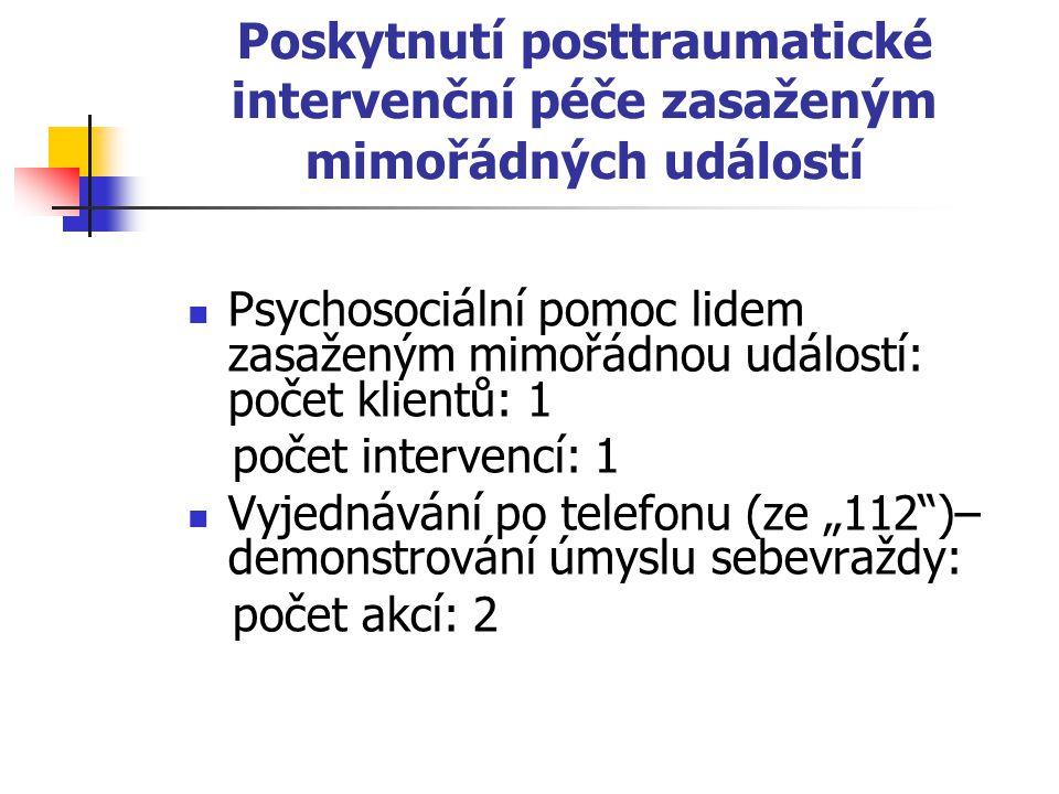 """Poskytnutí posttraumatické intervenční péče zasaženým mimořádných událostí Psychosociální pomoc lidem zasaženým mimořádnou událostí: počet klientů: 1 počet intervencí: 1 Vyjednávání po telefonu (ze """"112 )– demonstrování úmyslu sebevraždy: počet akcí: 2"""