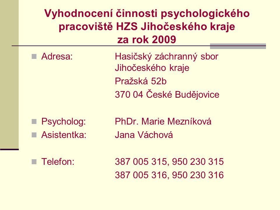 Vyhodnocení činnosti psychologického pracoviště HZS Jihočeského kraje za rok 2009 Adresa:Hasičský záchranný sbor Jihočeského kraje Pražská 52b 370 04 České Budějovice Psycholog:PhDr.