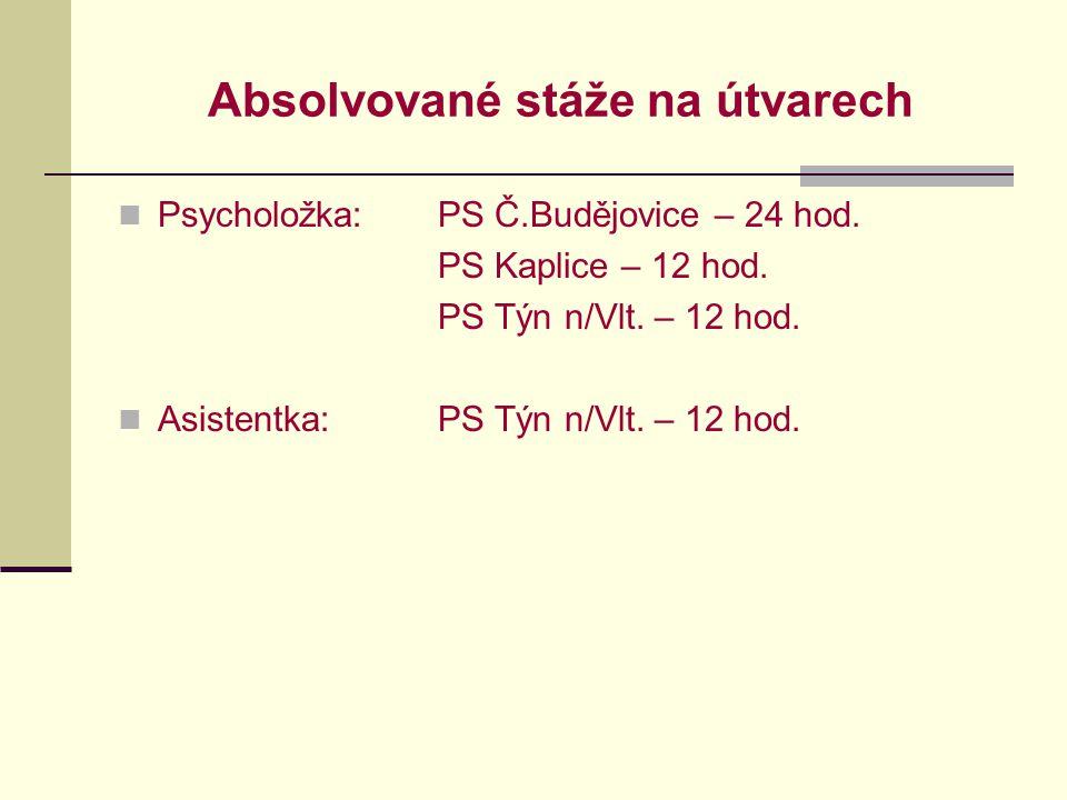 Absolvované stáže na útvarech Psycholožka:PS Č.Budějovice – 24 hod.