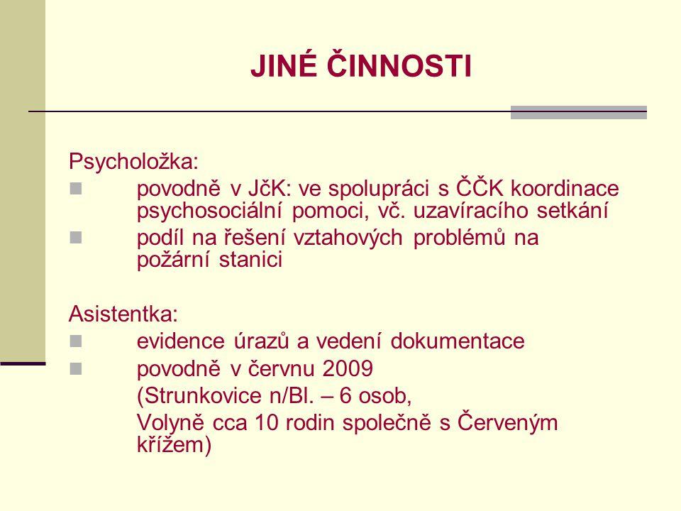 JINÉ ČINNOSTI Psycholožka: povodně v JčK: ve spolupráci s ČČK koordinace psychosociální pomoci, vč.