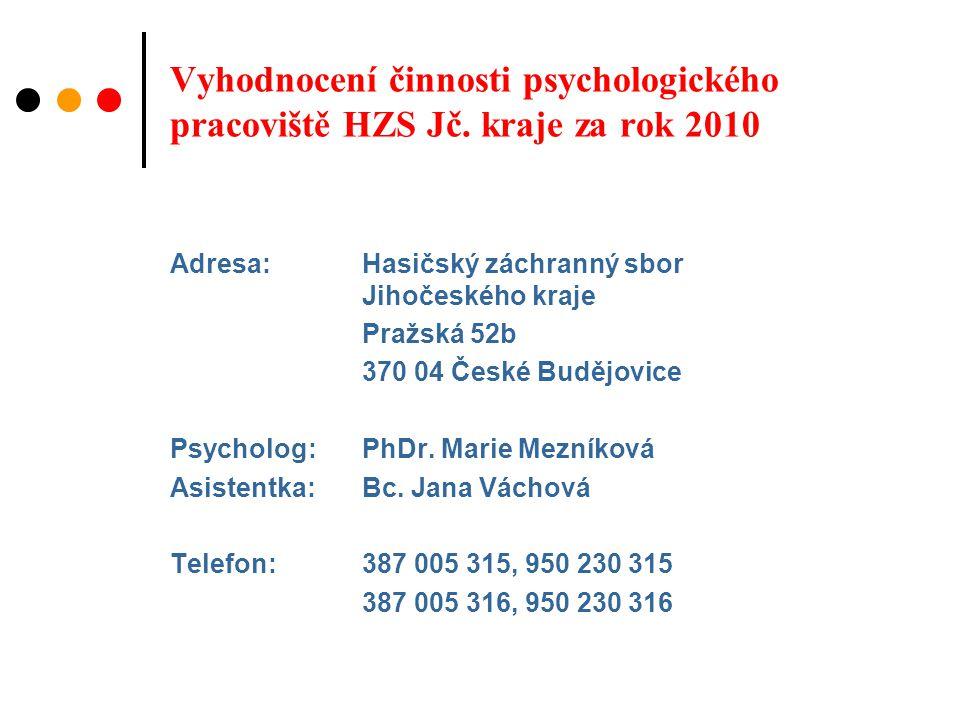 Vyhodnocení činnosti psychologického pracoviště HZS Jč.