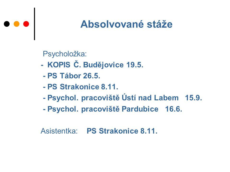 Absolvované stáže Psycholožka: - KOPIS Č. Budějovice 19.5.