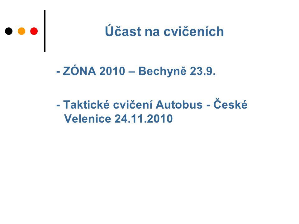 Účast na cvičeních - ZÓNA 2010 – Bechyně 23.9.