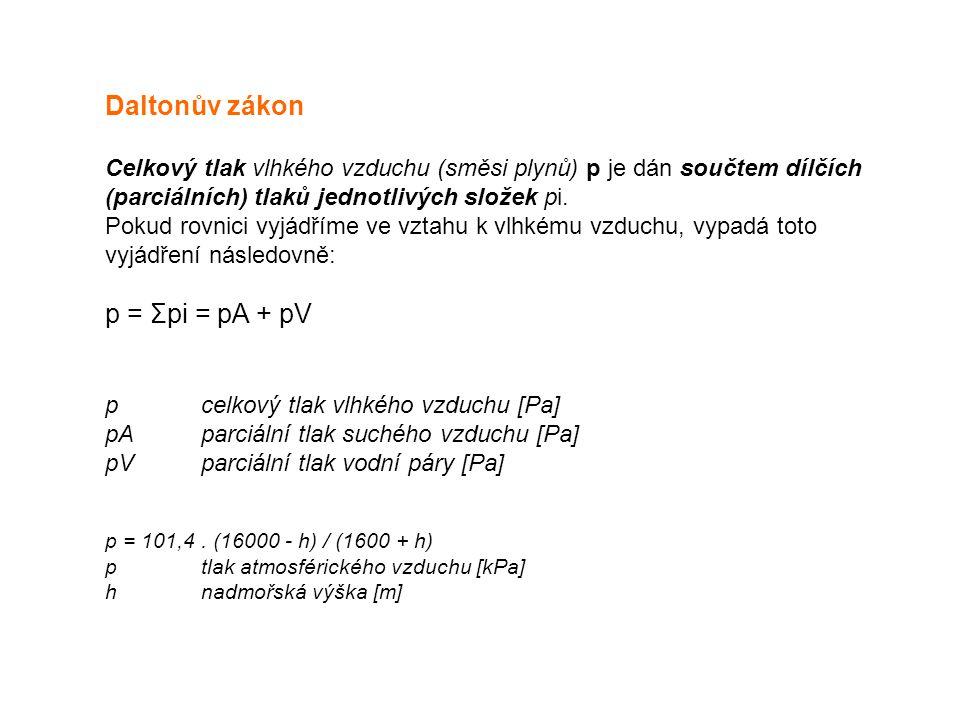 Daltonův zákon Celkový tlak vlhkého vzduchu (směsi plynů) p je dán součtem dílčích (parciálních) tlaků jednotlivých složek pi. Pokud rovnici vyjádříme