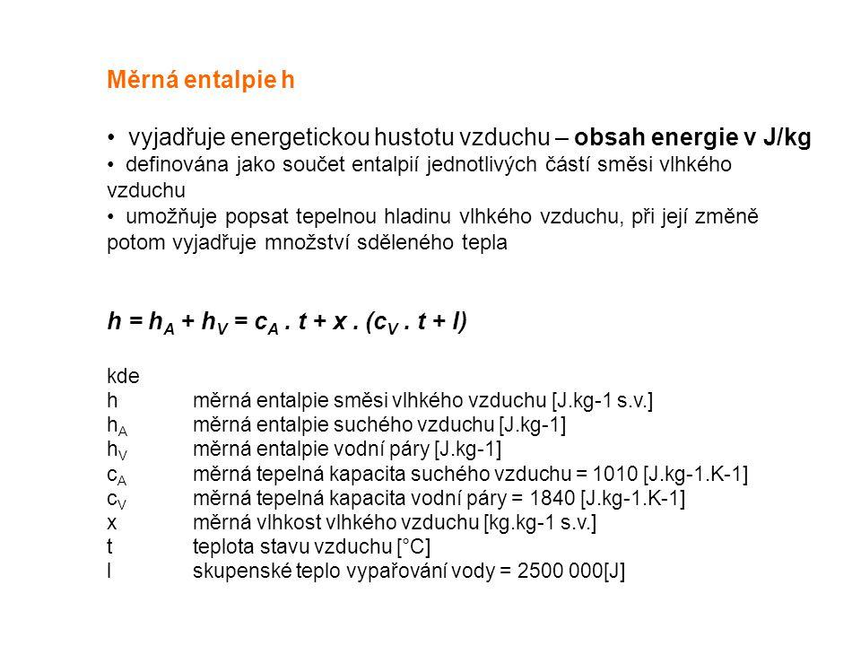 Měrná entalpie h vyjadřuje energetickou hustotu vzduchu – obsah energie v J/kg definována jako součet entalpií jednotlivých částí směsi vlhkého vzduch