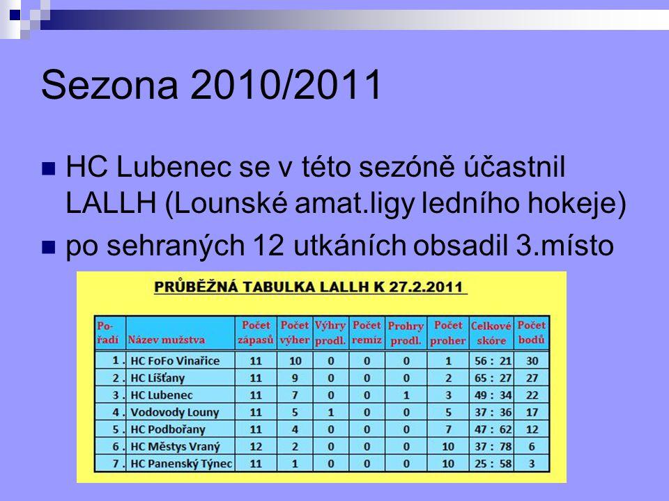 Sezona 2010/2011 HC Lubenec se v této sezóně účastnil LALLH (Lounské amat.ligy ledního hokeje) po sehraných 12 utkáních obsadil 3.místo