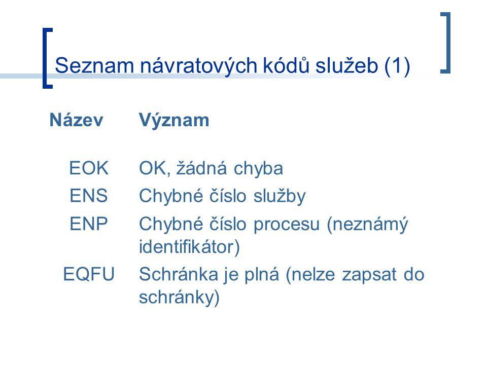 Seznam návratových kódů služeb (1) NázevVýznam EOKOK, žádná chyba ENSChybné číslo služby ENPChybné číslo procesu (neznámý identifikátor) EQFUSchránka je plná (nelze zapsat do schránky)