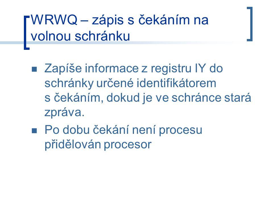 WRWQ – zápis s čekáním na volnou schránku Zapíše informace z registru IY do schránky určené identifikátorem s čekáním, dokud je ve schránce stará zpráva.