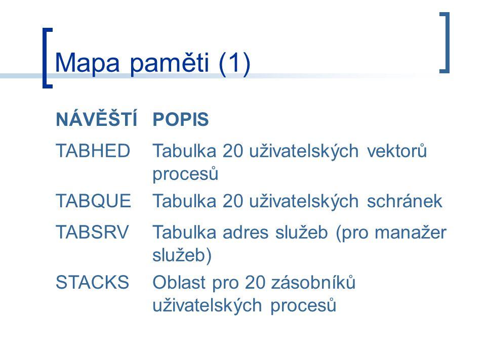 Mapa paměti (1) NÁVĚŠTÍPOPIS TABHEDTabulka 20 uživatelských vektorů procesů TABQUETabulka 20 uživatelských schránek TABSRVTabulka adres služeb (pro manažer služeb) STACKSOblast pro 20 zásobníků uživatelských procesů