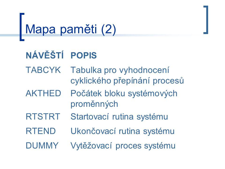 Mapa paměti (2) NÁVĚŠTÍPOPIS TABCYKTabulka pro vyhodnocení cyklického přepínání procesů AKTHED Počátek bloku systémových proměnných RTSTRT Startovací rutina systému RTEND Ukončovací rutina systému DUMMYVytěžovací proces systému