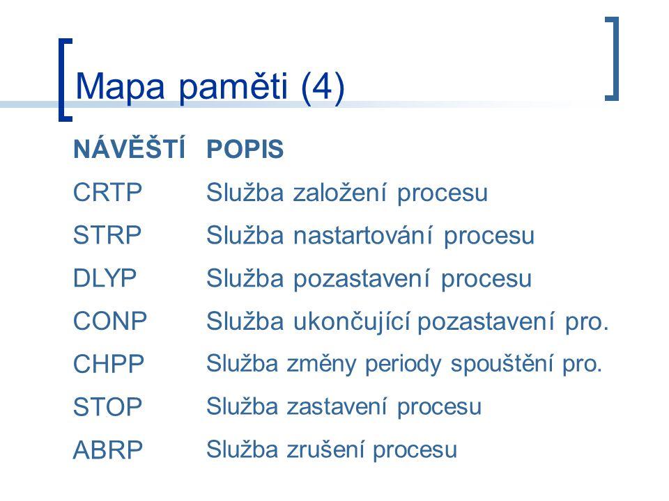 Mapa paměti (4) NÁVĚŠTÍPOPIS CRTPSlužba založení procesu STRPSlužba nastartování procesu DLYPSlužba pozastavení procesu CONPSlužba ukončující pozastavení pro.