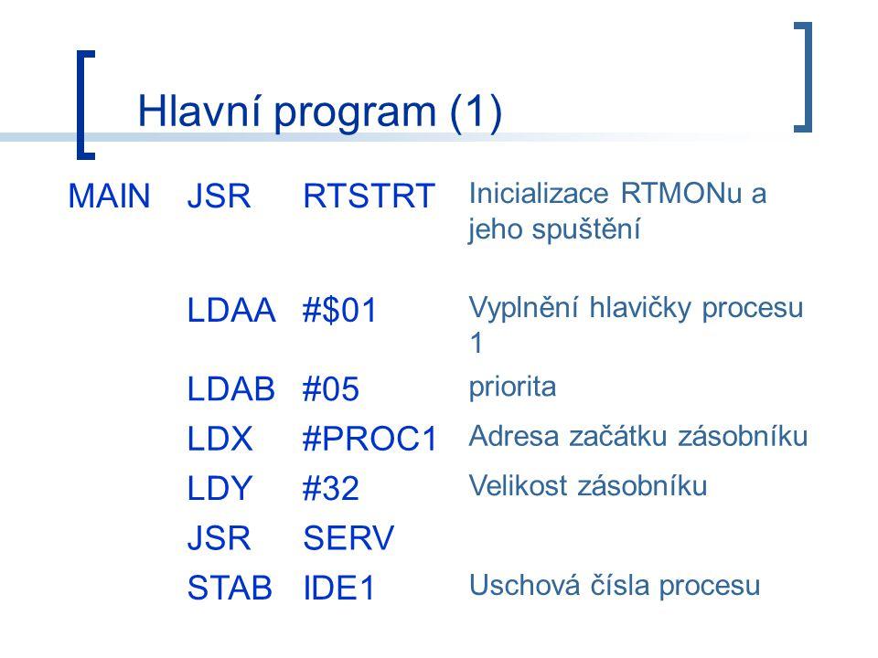 MAINJSRRTSTRT Inicializace RTMONu a jeho spuštění LDAA#$01 Vyplnění hlavičky procesu 1 LDAB#05 priorita LDX#PROC1 Adresa začátku zásobníku LDY#32 Velikost zásobníku JSRSERV STABIDE1 Uschová čísla procesu Hlavní program (1)