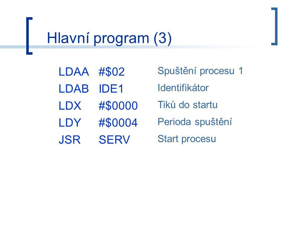 Hlavní program (3) LDAA#$02 Spuštění procesu 1 LDABIDE1 Identifikátor LDX#$0000 Tiků do startu LDY#$0004 Perioda spuštění JSRSERV Start procesu