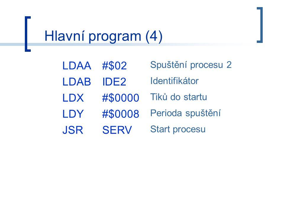 Hlavní program (4) LDAA#$02 Spuštění procesu 2 LDABIDE2 Identifikátor LDX#$0000 Tiků do startu LDY#$0008 Perioda spuštění JSRSERV Start procesu