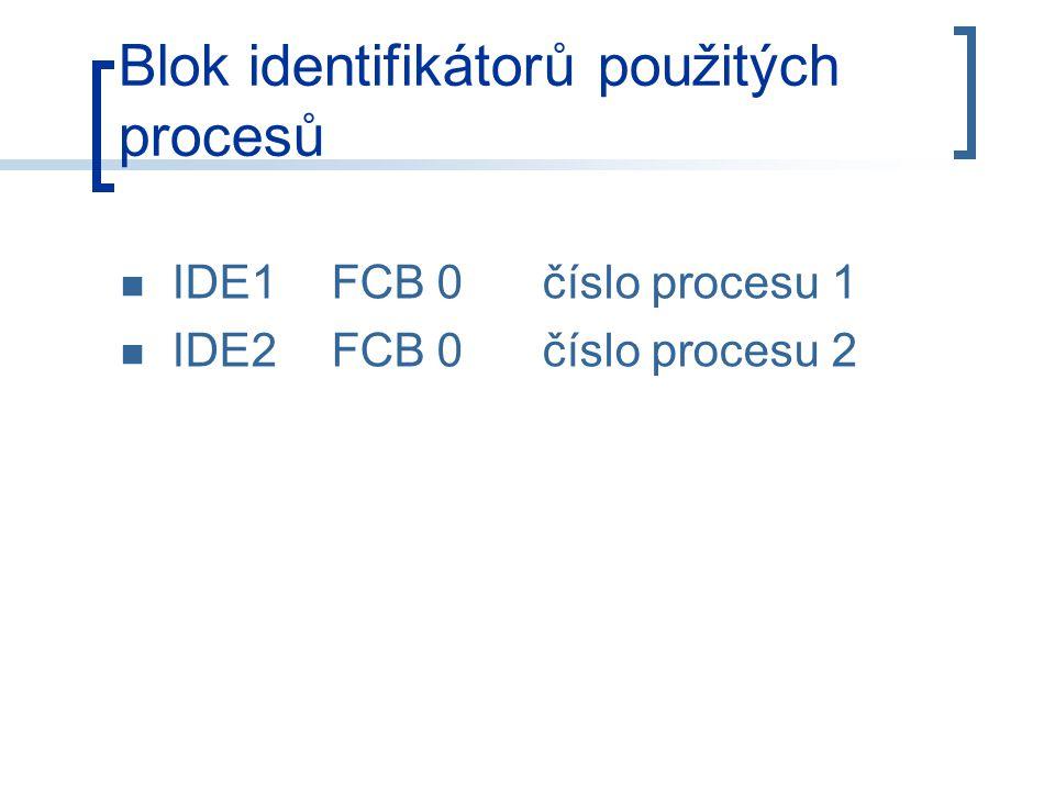 Blok identifikátorů použitých procesů IDE1FCB0číslo procesu 1 IDE2FCB0číslo procesu 2