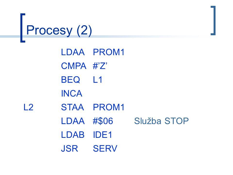 Procesy (2) LDAAPROM1 CMPA#'Z' BEQL1 INCA L2STAAPROM1 LDAA#$06Služba STOP LDABIDE1 JSRSERV