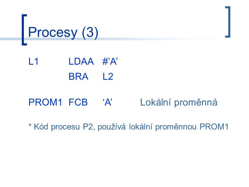 Procesy (3) L1LDAA#'A' BRAL2 PROM1FCB'A'Lokální proměnná * Kód procesu P2, používá lokální proměnnou PROM1