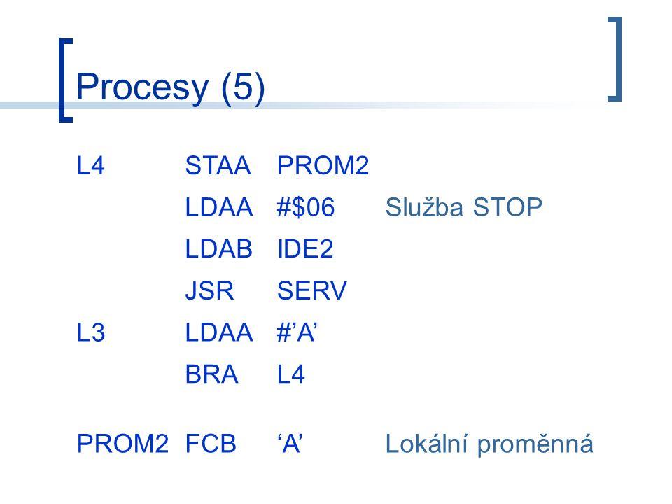 Procesy (5) L4STAAPROM2 LDAA#$06Služba STOP LDABIDE2 JSRSERV L3LDAA#'A' BRAL4 PROM2FCB'A'Lokální proměnná