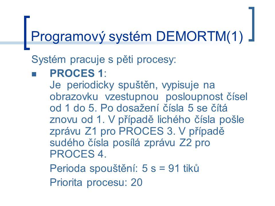 Programový systém DEMORTM(1) Systém pracuje s pěti procesy: PROCES 1: Je periodicky spuštěn, vypisuje na obrazovku vzestupnou posloupnost čísel od 1 do 5.