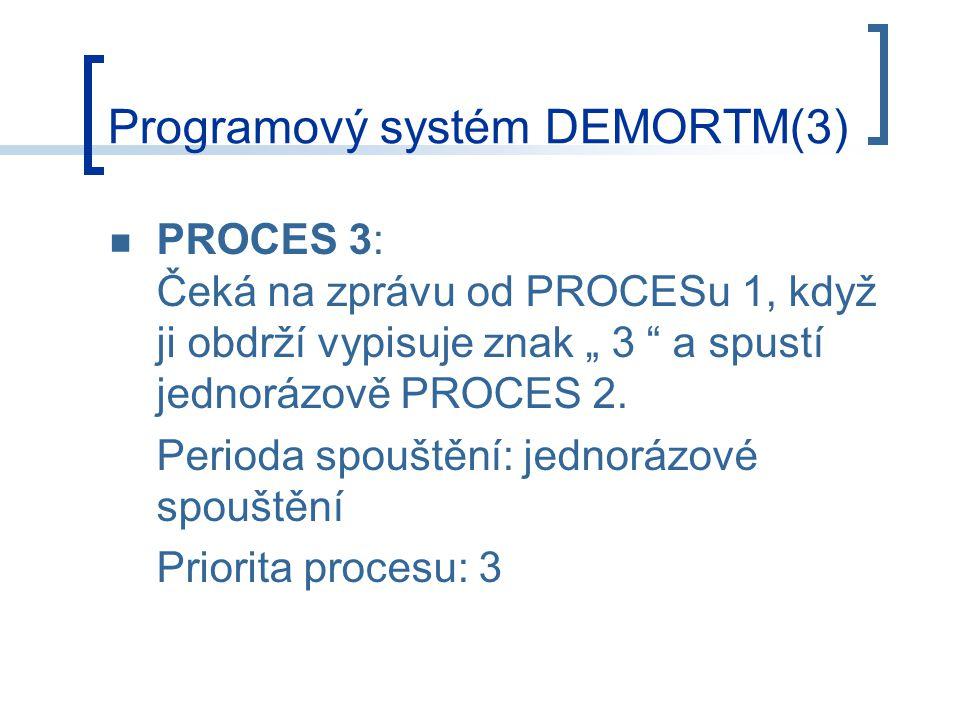 """PROCES 3: Čeká na zprávu od PROCESu 1, když ji obdrží vypisuje znak """" 3 a spustí jednorázově PROCES 2."""