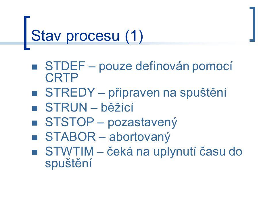 Stav procesu (1) STDEF – pouze definován pomocí CRTP STREDY – připraven na spuštění STRUN – běžící STSTOP – pozastavený STABOR – abortovaný STWTIM – čeká na uplynutí času do spuštění