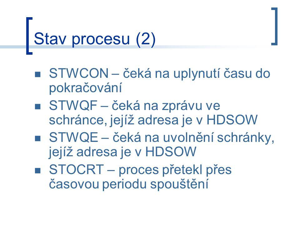Stav procesu (2) STWCON – čeká na uplynutí času do pokračování STWQF – čeká na zprávu ve schránce, jejíž adresa je v HDSOW STWQE – čeká na uvolnění schránky, jejíž adresa je v HDSOW STOCRT – proces přetekl přes časovou periodu spouštění