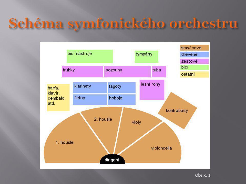  Archeologické nálezy fléten z kostí  Starověk  Flétny retné - samostatné trubice, Panova flétna, soudkové flétny (okarína)  Flétny příčné - původ Asie, do Evropy ve 12.