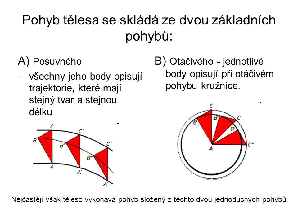 Pohyb tělesa se skládá ze dvou základních pohybů: A) Posuvného -všechny jeho body opisují trajektorie, které mají stejný tvar a stejnou délku B) Otáčivého - jednotlivé body opisují při otáčivém pohybu kružnice.