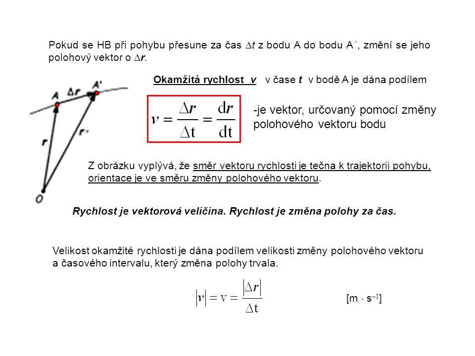 Pokud se HB při pohybu přesune za čas  t z bodu A do bodu A´, změní se jeho polohový vektor o  r.