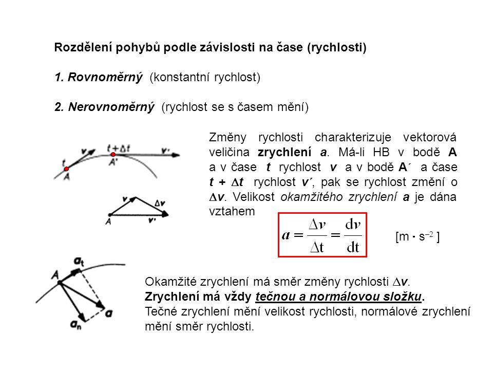 Pohyby a jejich zrychlení PohybTečné zrychleníNormálové zrychlení Celkové zrychlení Rovnoměrný přímočarý a t = 0a n = 0a = 0 Rovnoměrný křivočarý a t = 0 a n  0a  0 Nerovnoměrný přímočarý a t  0 a n = 0 a  0 Nerovnoměrný křivočarý a t  0a n  0a  0 Celkové zrychlení je rovno vektorovému součtu obou zrychlení Velikost okamžitého zrychlení je dána: Známe-li velikost tečného a normálového zrychlení, lze velikost celkového zrychlení vypočítat vztahem: