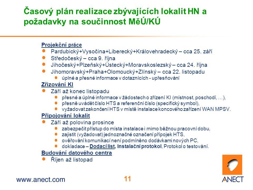 11 Časový plán realizace zbývajících lokalit HN a požadavky na součinnost MěÚ/KÚ Projekční práce Pardubický+Vysočina+Liberecký+Královehradecký – cca 25.