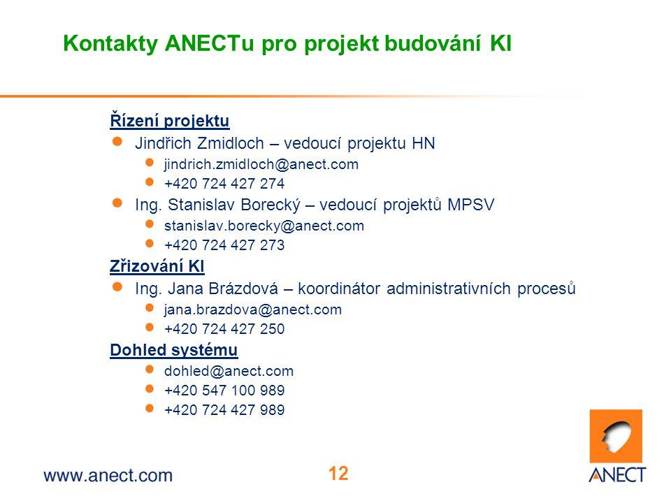12 Kontakty ANECTu pro projekt budování KI Řízení projektu Jindřich Zmidloch – vedoucí projektu HN jindrich.zmidloch@anect.com +420 724 427 274 Ing.