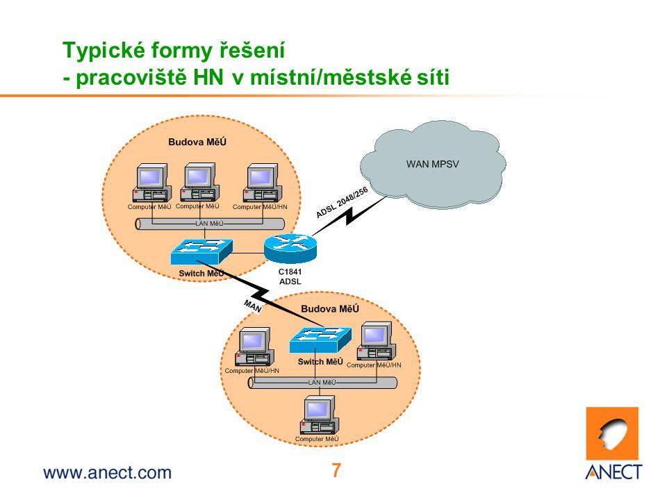 7 Typické formy řešení - pracoviště HN v místní/městské síti