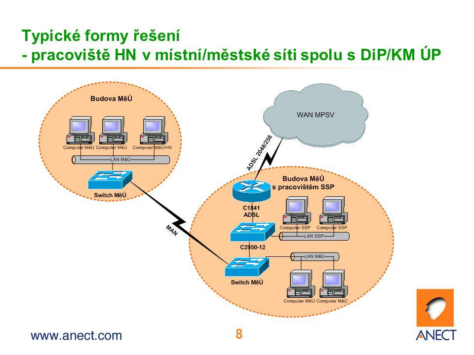8 Typické formy řešení - pracoviště HN v místní/městské síti spolu s DiP/KM ÚP
