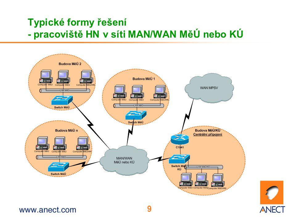 10 Uspořádání infrastruktury centra HN