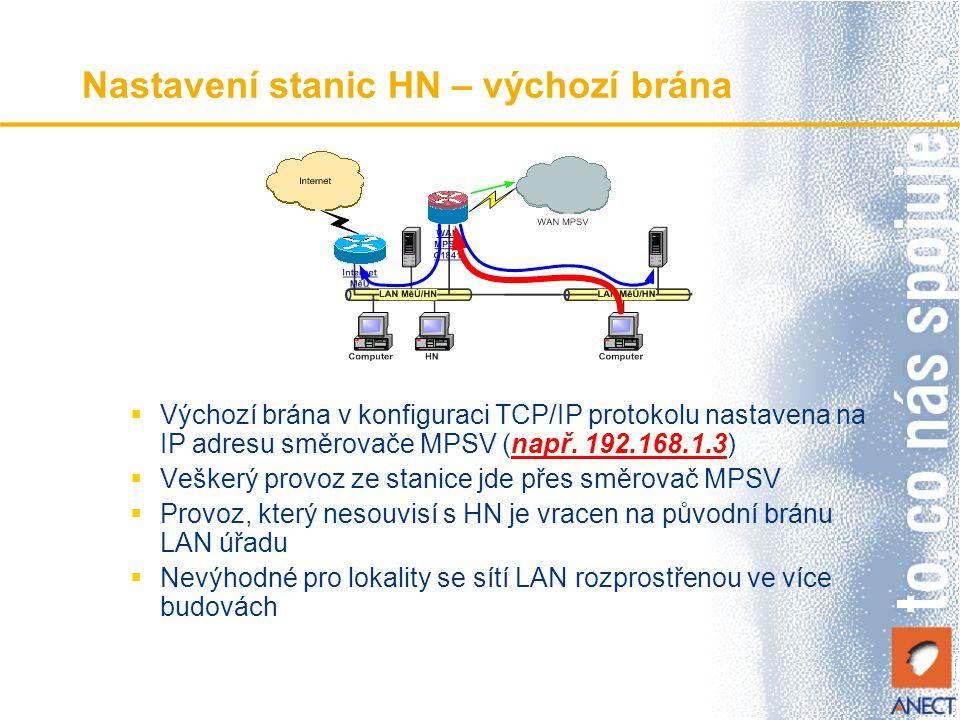Nastavení stanic HN – výchozí brána  Výchozí brána v konfiguraci TCP/IP protokolu nastavena na IP adresu směrovače MPSV (např. 192.168.1.3)  Veškerý