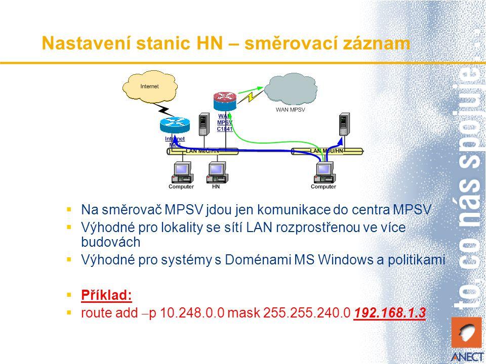 Nastavení stanic HN – směrovací záznam  Na směrovač MPSV jdou jen komunikace do centra MPSV  Výhodné pro lokality se sítí LAN rozprostřenou ve více