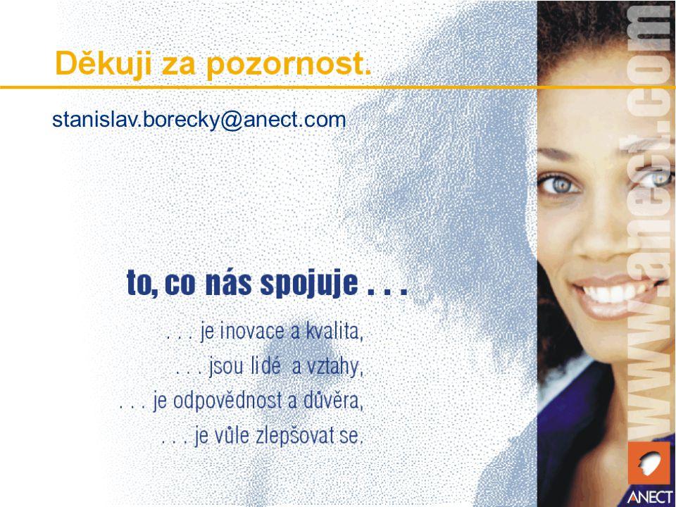 stanislav.borecky@anect.com