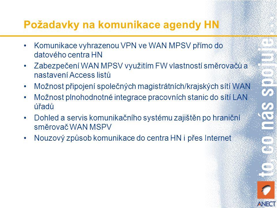 Požadavky na komunikace agendy HN Komunikace vyhrazenou VPN ve WAN MPSV přímo do datového centra HN Zabezpečení WAN MPSV využitím FW vlastností směrov