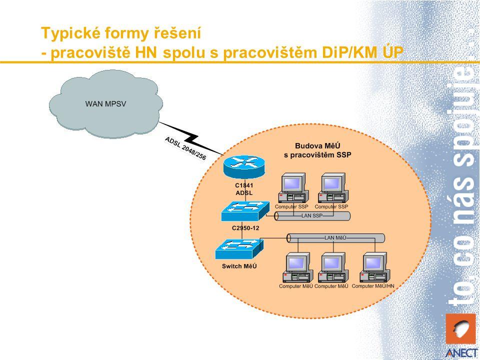 Typické formy řešení - pracoviště HN spolu s pracovištěm DiP/KM ÚP