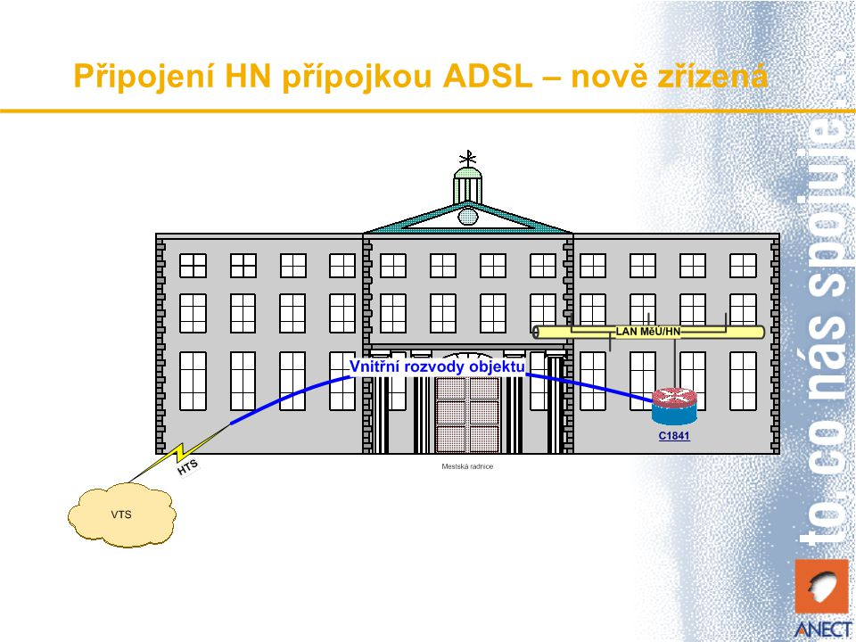 Připojení HN přípojkou ADSL – nově zřízená