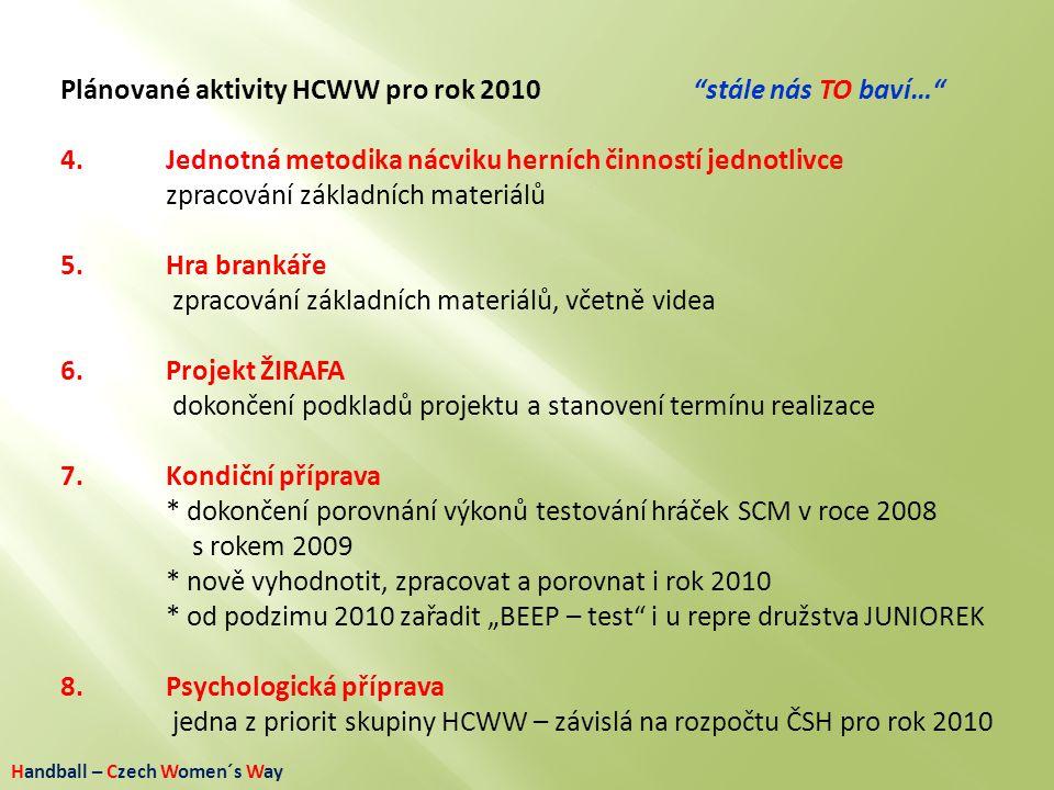 """Handball – Czech Women´s Way Plánované aktivity HCWW pro rok 2010""""stále nás TO baví…"""" 4. Jednotná metodika nácviku herních činností jednotlivce zpraco"""