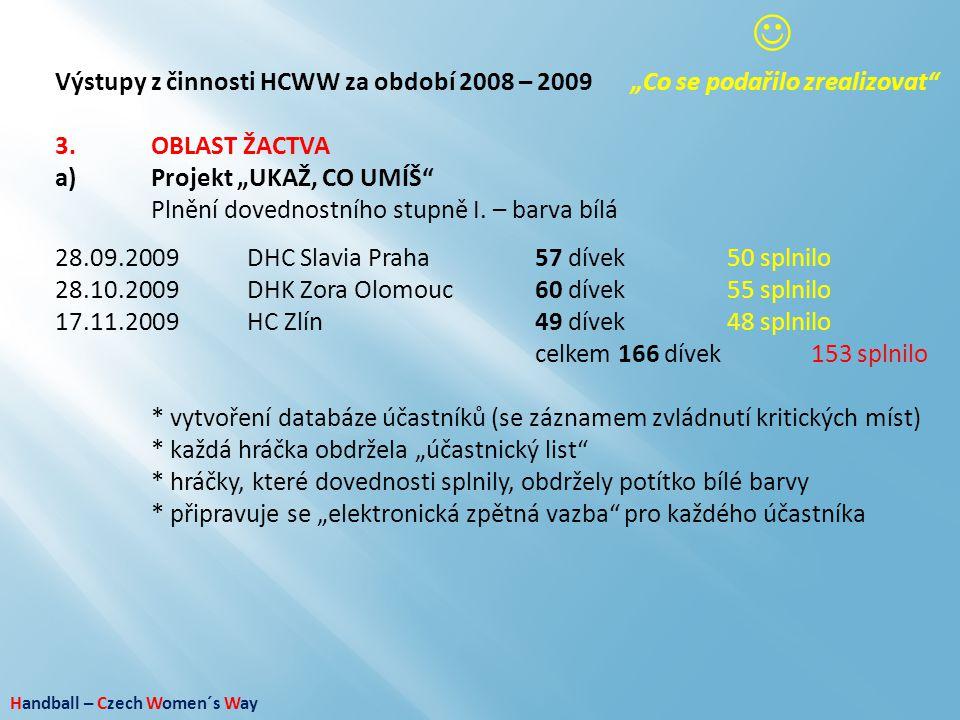 """Handball – Czech Women´s Way Výstupy z činnosti HCWW za období 2008 – 2009""""Co se podařilo zrealizovat"""" 3.OBLAST ŽACTVA a)Projekt """"UKAŽ, CO UMÍŠ"""" Plněn"""