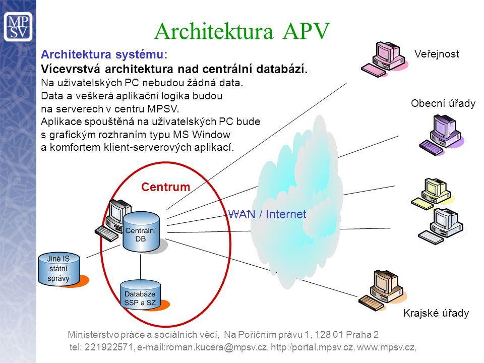 Architektura APV Centrum Obecní úřady Krajské úřady Veřejnost WAN / Internet Architektura systému: Vícevrstvá architektura nad centrální databází.