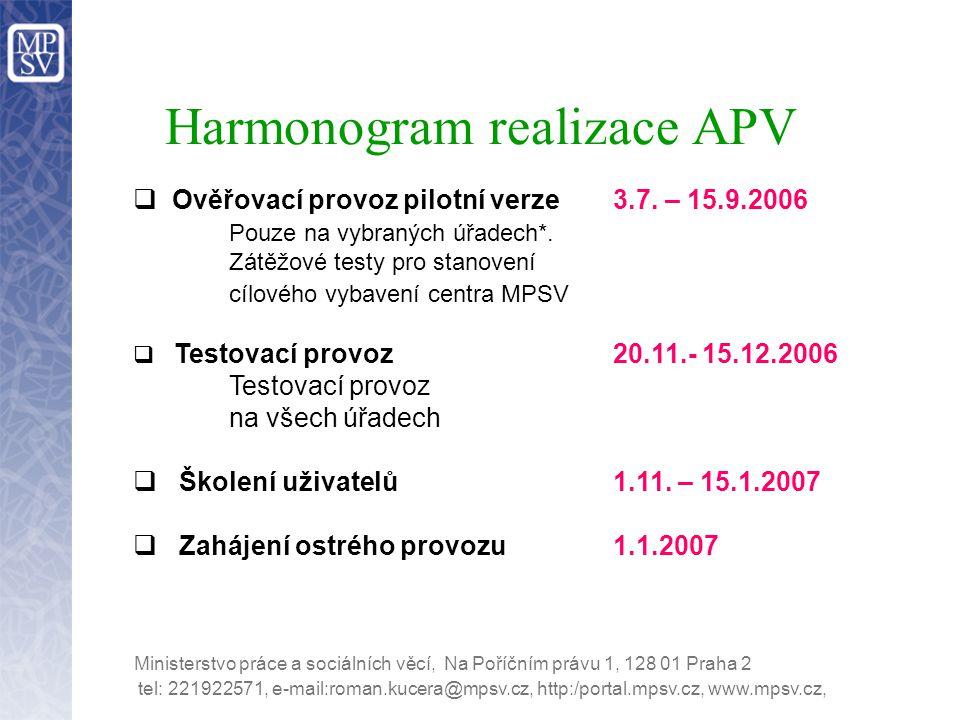 Harmonogram realizace APV  Ověřovací provoz pilotní verze3.7. – 15.9.2006 Pouze na vybraných úřadech*. Zátěžové testy pro stanovení cílového vybavení