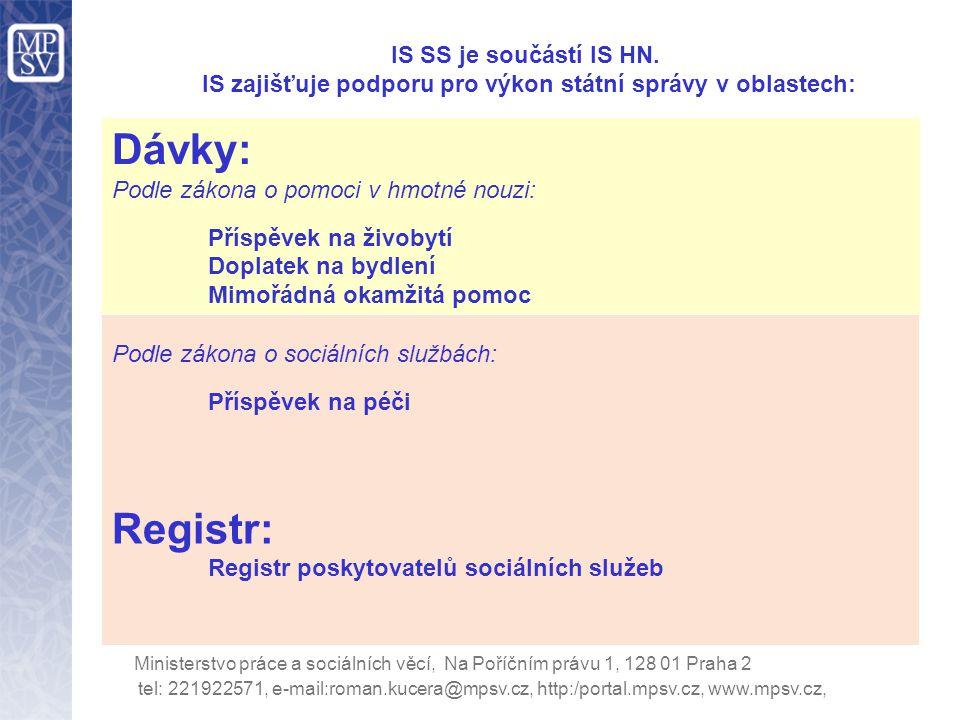 tel: 221922571, e-mail:roman.kucera@mpsv.cz, http:/portal.mpsv.cz, www.mpsv.cz, Ministerstvo práce a sociálních věcí, Na Poříčním právu 1, 128 01 Praha 2 Dávky: Podle zákona o pomoci v hmotné nouzi: Příspěvek na živobytí Doplatek na bydlení Mimořádná okamžitá pomoc Podle zákona o sociálních službách: Příspěvek na péči Registr: Registr poskytovatelů sociálních služeb IS SS je součástí IS HN.