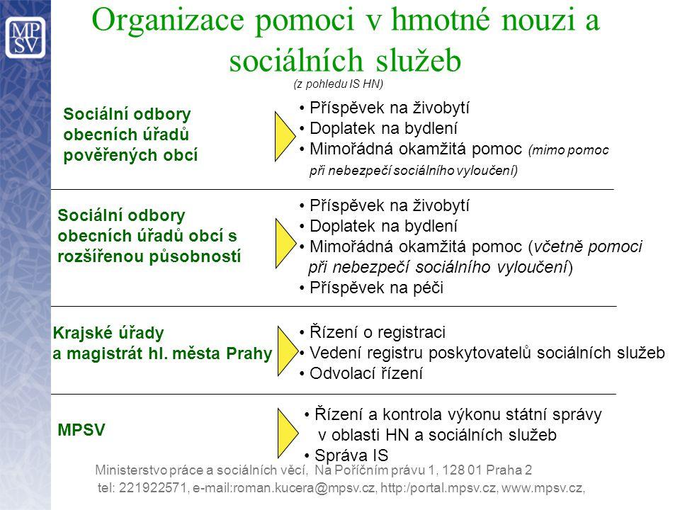 Organizace pomoci v hmotné nouzi a sociálních služeb Sociální odbory obecních úřadů obcí s rozšířenou působností Sociální odbory obecních úřadů pověře