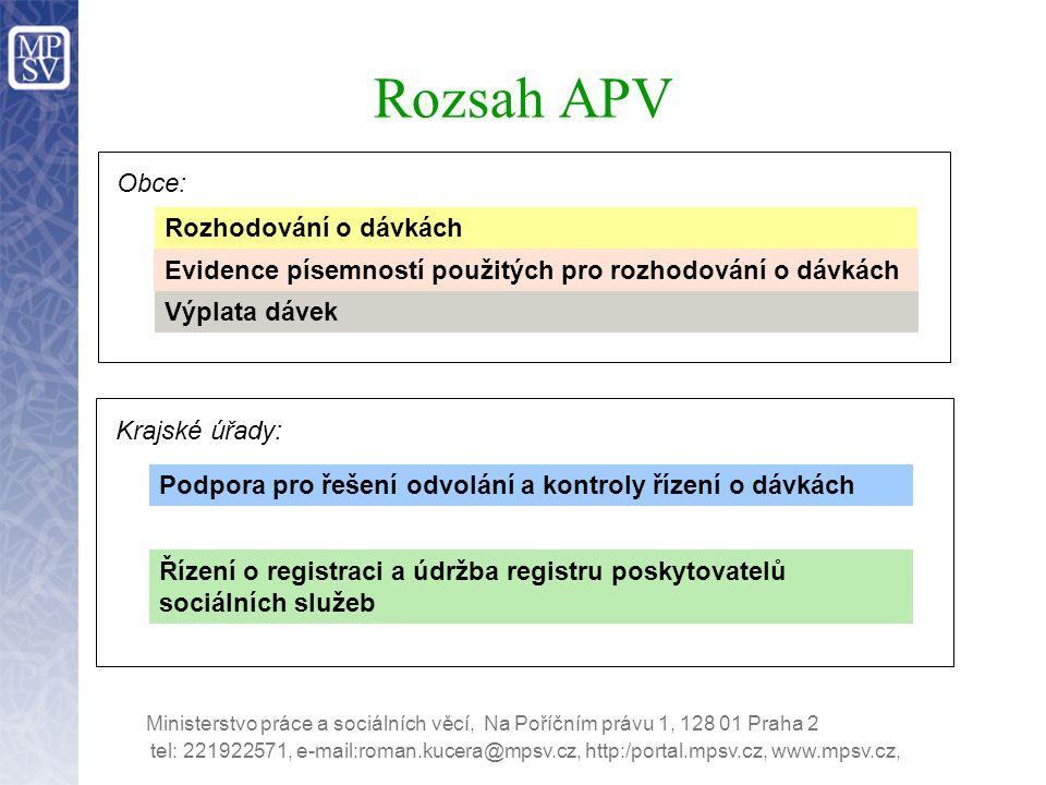Rozsah APV Rozhodování o dávkách Výplata dávek Evidence písemností použitých pro rozhodování o dávkách Obce: Řízení o registraci a údržba registru pos